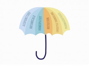 Umbrella_Graphic